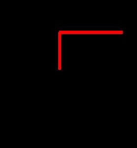 metro_división