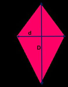 trapezoidesimétrico_fórmulaárea