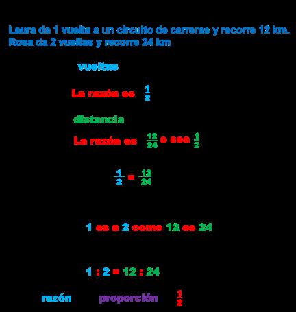 razones_proporciones3.2