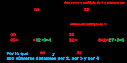 divisibilidad2.3