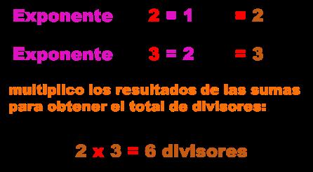 hallar_divisores3.3
